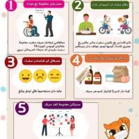 5 ข้อควรใช้ ดูแลใจผู้พิการ.pdf