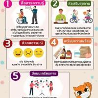 5 ข้อควรใช้ ดูแลใจผู้พิการในสถานการณ์โควิด 19.pdf