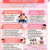 รวมหน้าวิธีดูแลลูก1-6.pdf