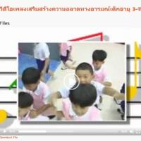 วิดีโอเพลงเสริมสร้างความฉลาดทางอารมณ์เด็กอายุ 3-11 ปี